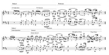 Mozart String Quartet In G Major K 387 Analysis Essay img-1