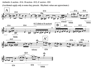 MTO 9 2: Silberman, Post-Tonal Improvisation in the Aural Skills