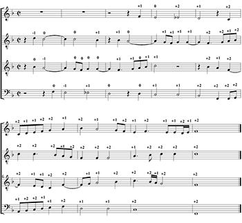 renaissance music examples