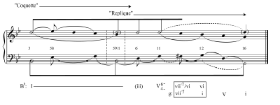 MTO 18 4: Wadsworth, Directional Tonality in Schumann's Early Works