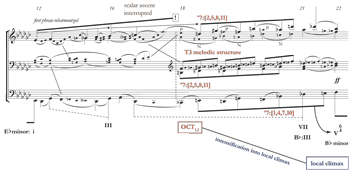 Rachmaninov Etudes Tableaux Analysis Essay - image 8