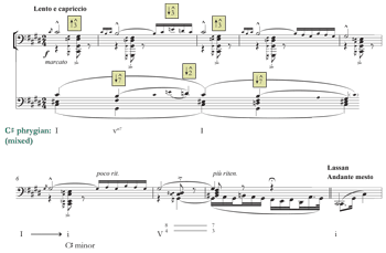 Rachmaninov Etudes Tableaux Analysis Essay - image 6