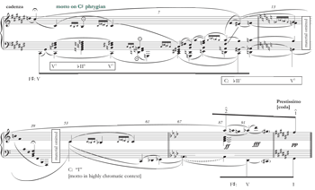 Rachmaninov Etudes Tableaux Analysis Essay - image 11