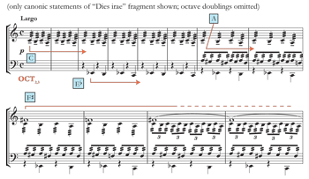 Rachmaninov Etudes Tableaux Analysis Essay - image 5
