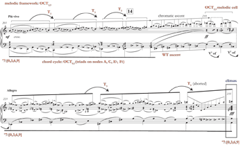 Rachmaninov Etudes Tableaux Analysis Essay - image 2