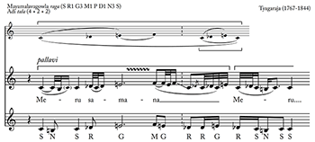 MTO 21 4: Schachter, Structural Levels in South Indian Music