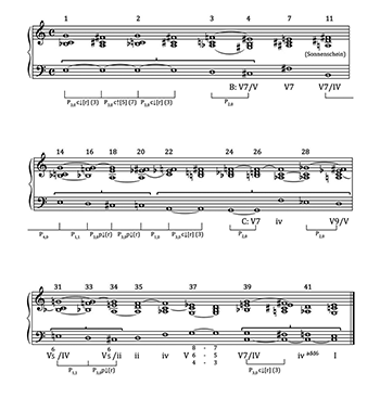 Mto 222 Reenan Types And Applications Of P30 Seventh Chord