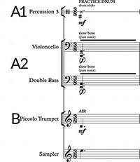 MTO 22 3: Laursen, Orchestration Strategies in Simon Steen