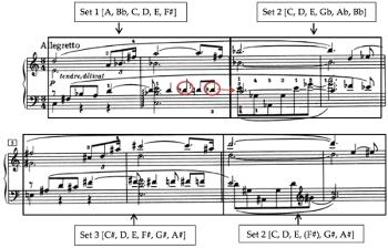 MTO 24 1: Bazayev, Scriabin's Atonal Problem
