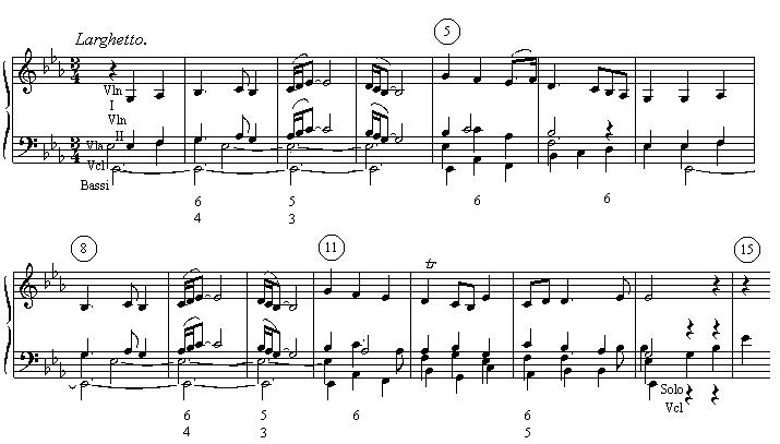 Corelli sample (mvt 3, concerto grosso op. 6, no. 3) youtube.